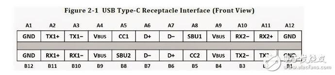 usb type-c接口定义概念解析